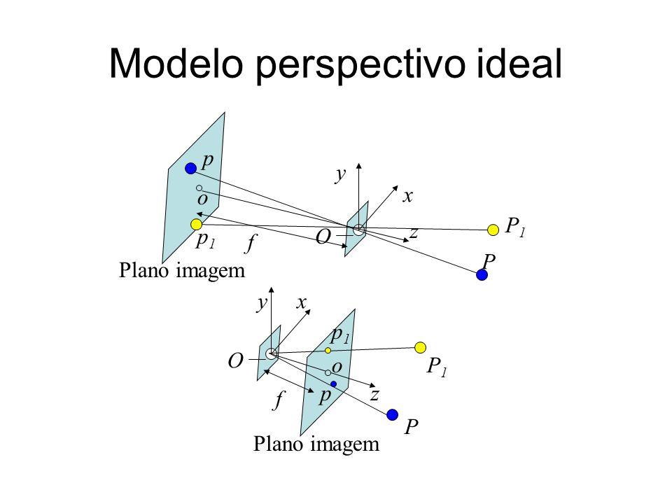 Modelo perspectivo ideal P p O P O oP1P1 p p1p1 yx z y x z Plano imagem f f o P1P1 p1p1