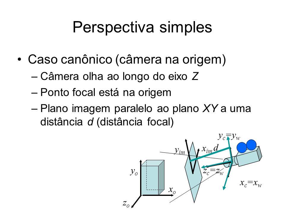 Perspectiva simples Caso canônico (câmera na origem) –Câmera olha ao longo do eixo Z –Ponto focal está na origem –Plano imagem paralelo ao plano XY a