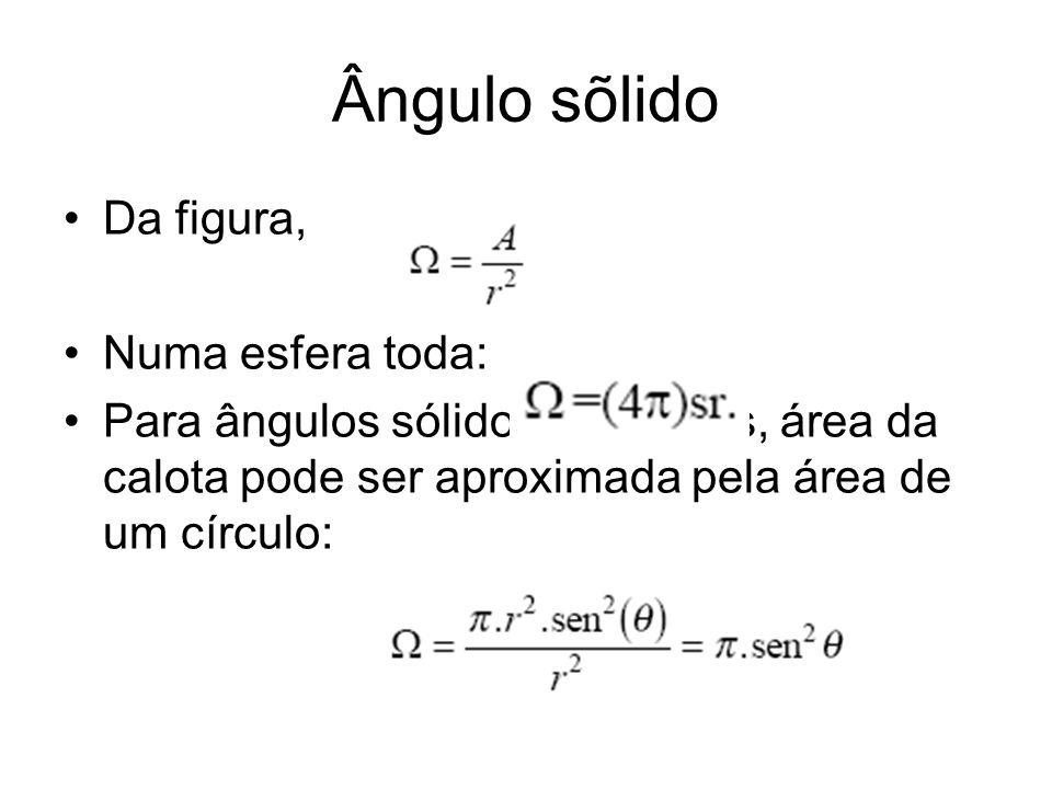Ângulo sõlido Da figura, Numa esfera toda: Para ângulos sólidos pequenos, área da calota pode ser aproximada pela área de um círculo: