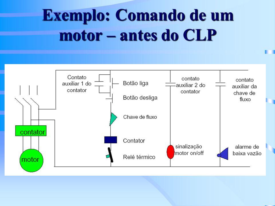 Exemplo: Comando de um motor – antes do CLP
