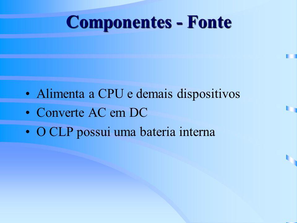 Componentes - Fonte Alimenta a CPU e demais dispositivos Converte AC em DC O CLP possui uma bateria interna