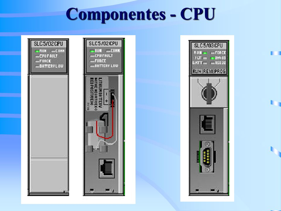 Componentes - CPU