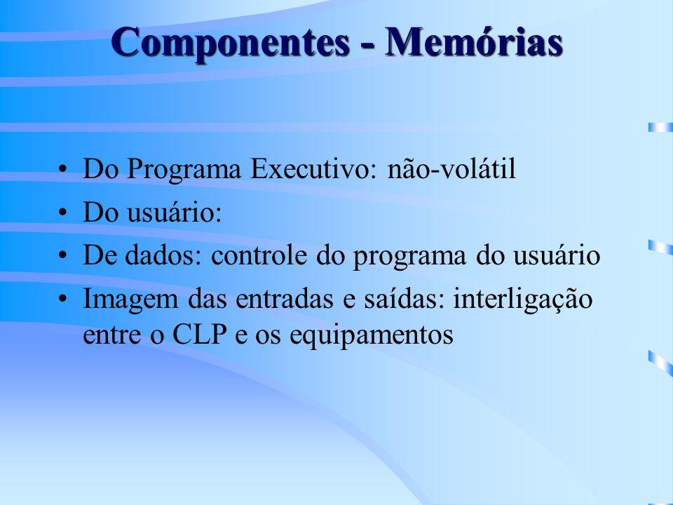 Componentes - Memórias Do Programa Executivo: não-volátil Do usuário: De dados: controle do programa do usuário Imagem das entradas e saídas: interlig