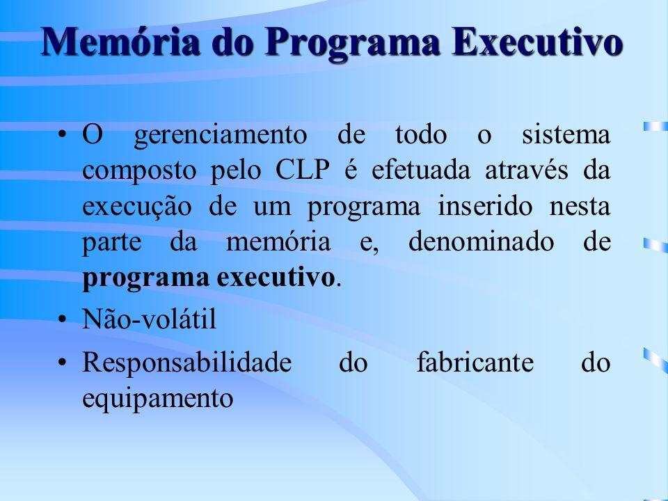 Memória do Programa Executivo O gerenciamento de todo o sistema composto pelo CLP é efetuada através da execução de um programa inserido nesta parte d
