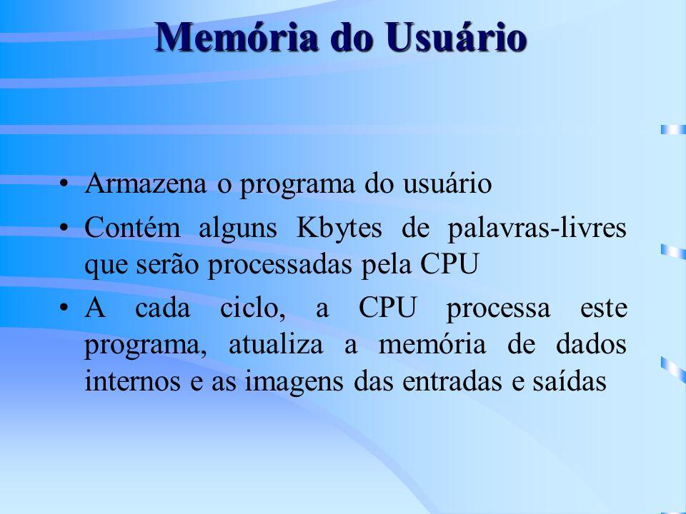 Memória do Usuário Armazena o programa do usuário Contém alguns Kbytes de palavras-livres que serão processadas pela CPU A cada ciclo, a CPU processa
