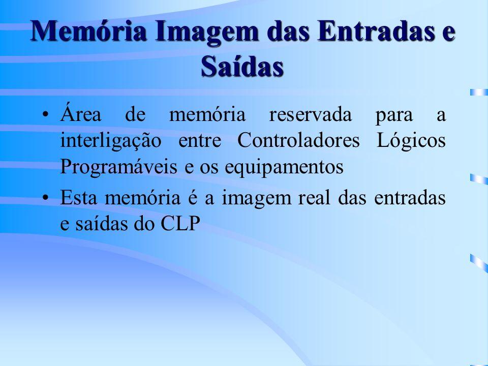 Memória Imagem das Entradas e Saídas Área de memória reservada para a interligação entre Controladores Lógicos Programáveis e os equipamentos Esta mem