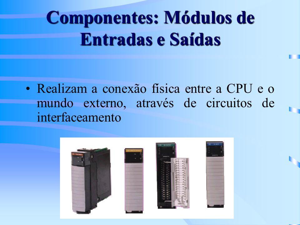 Componentes: Módulos de Entradas e Saídas Realizam a conexão física entre a CPU e o mundo externo, através de circuitos de interfaceamento