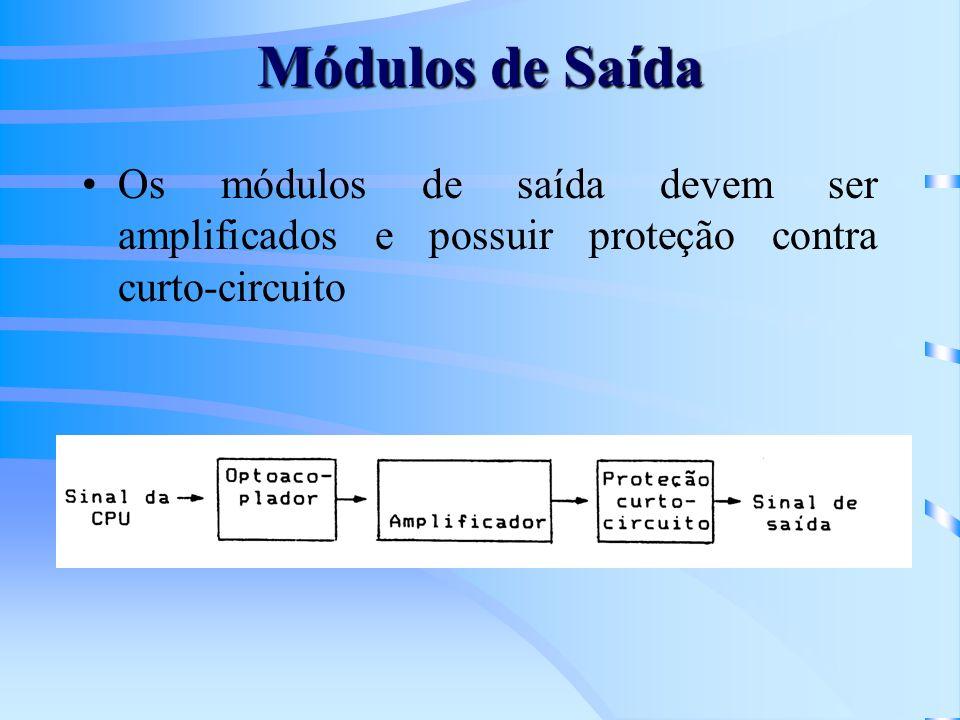 Módulos de Saída Os módulos de saída devem ser amplificados e possuir proteção contra curto-circuito