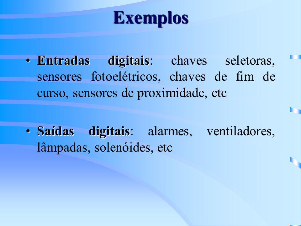 Exemplos Entradas digitaisEntradas digitais: chaves seletoras, sensores fotoelétricos, chaves de fim de curso, sensores de proximidade, etc Saídas dig