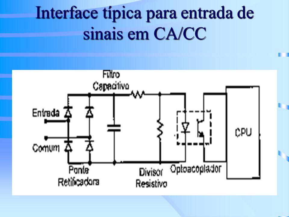 Interface típica para entrada de sinais em CA/CC