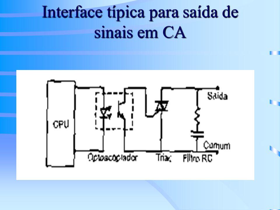 Interface típica para saída de sinais em CA