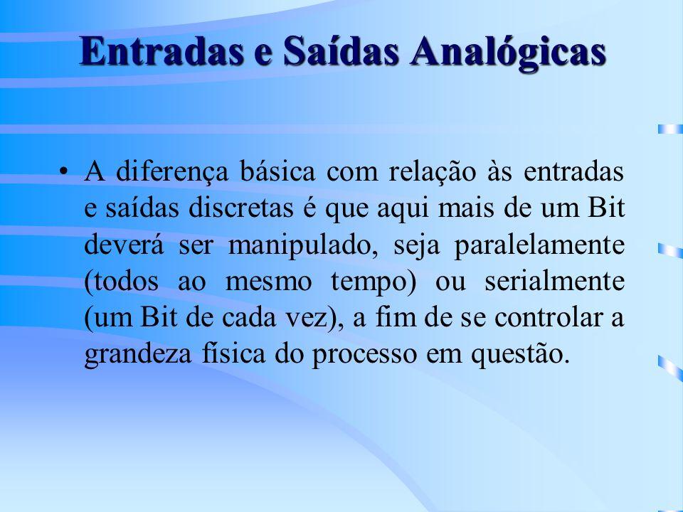 Entradas e Saídas Analógicas A diferença básica com relação às entradas e saídas discretas é que aqui mais de um Bit deverá ser manipulado, seja paral