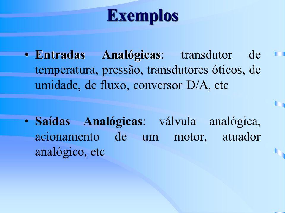 Exemplos Entradas AnalógicasEntradas Analógicas: transdutor de temperatura, pressão, transdutores óticos, de umidade, de fluxo, conversor D/A, etc Saí