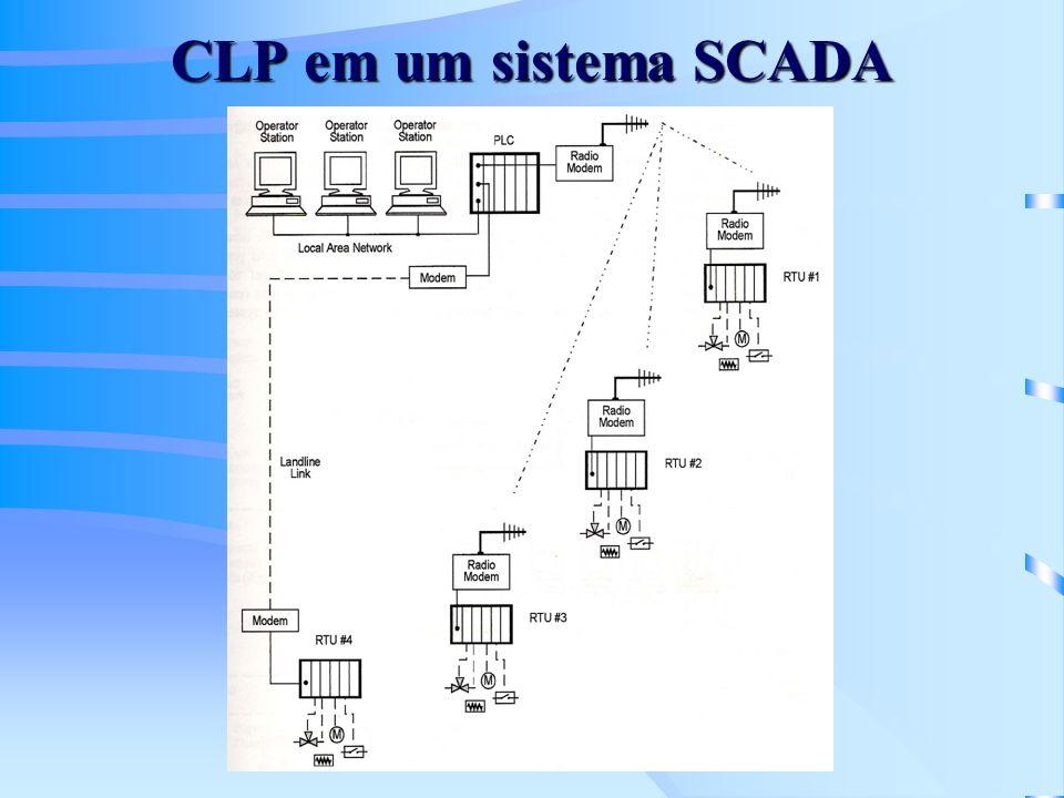 CLP em um sistema SCADA
