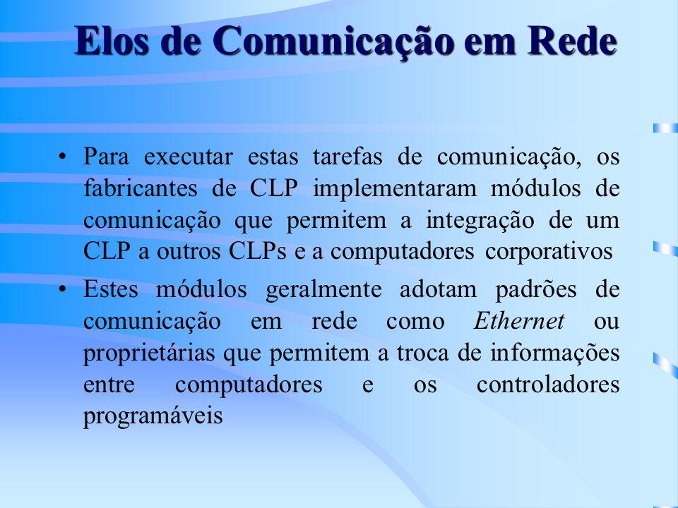 Elos de Comunicação em Rede Para executar estas tarefas de comunicação, os fabricantes de CLP implementaram módulos de comunicação que permitem a inte