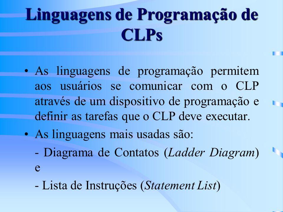 Linguagens de Programação de CLPs As linguagens de programação permitem aos usuários se comunicar com o CLP através de um dispositivo de programação e