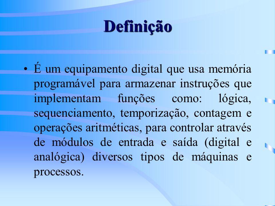 Definição É um equipamento digital que usa memória programável para armazenar instruções que implementam funções como: lógica, sequenciamento, tempori