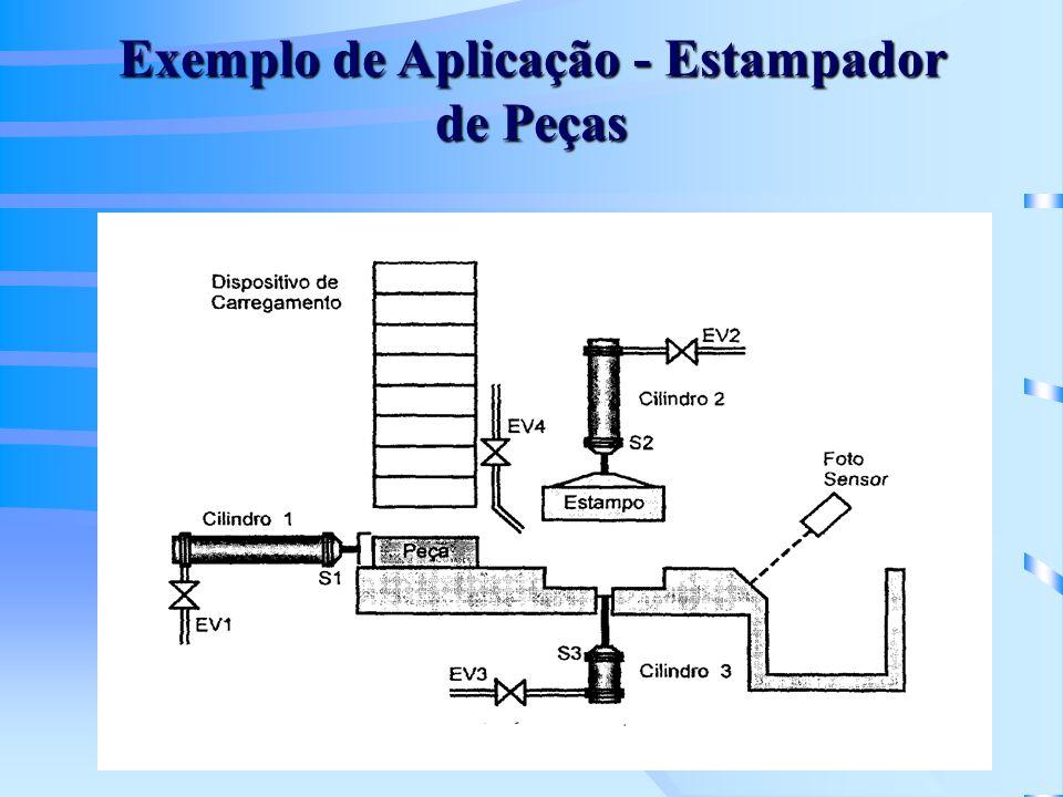 Exemplo de Aplicação - Estampador de Peças
