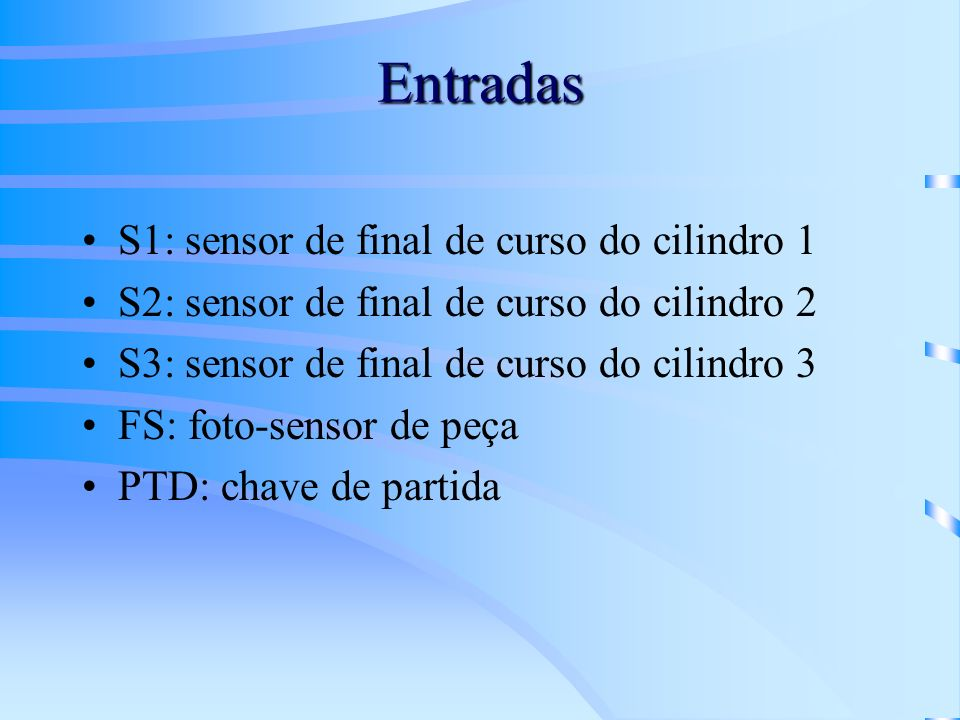 Entradas S1: sensor de final de curso do cilindro 1 S2: sensor de final de curso do cilindro 2 S3: sensor de final de curso do cilindro 3 FS: foto-sen