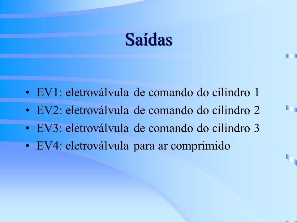 Saídas EV1: eletroválvula de comando do cilindro 1 EV2: eletroválvula de comando do cilindro 2 EV3: eletroválvula de comando do cilindro 3 EV4: eletro