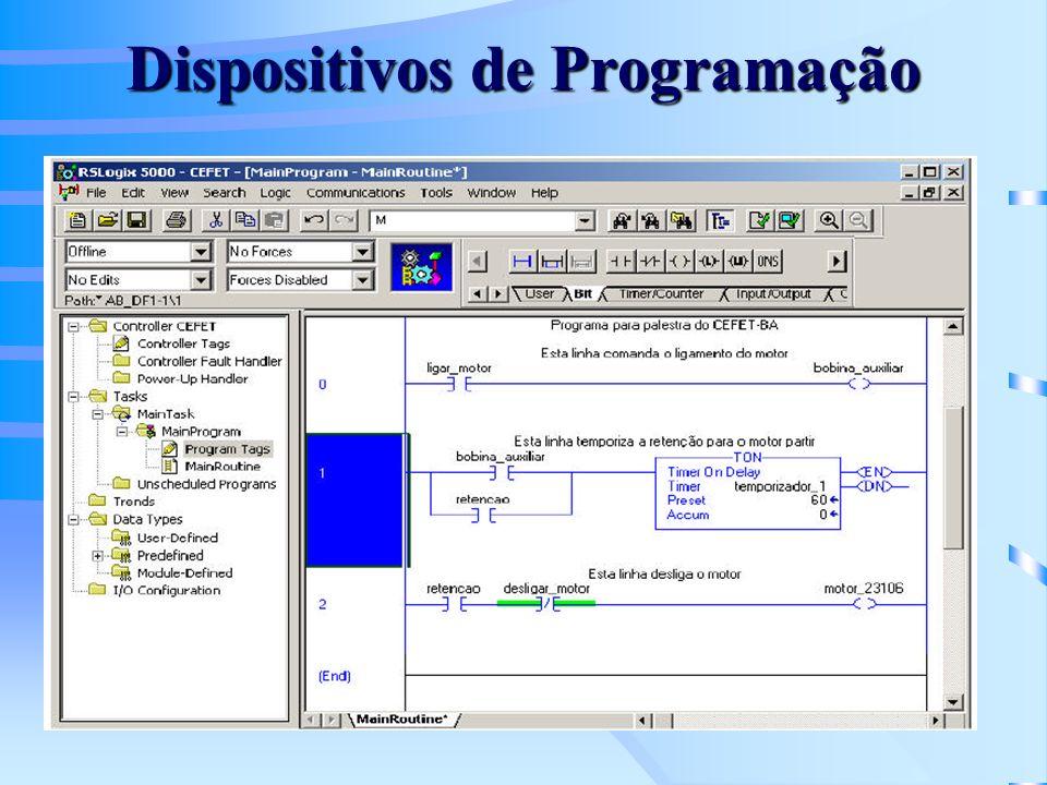 Dispositivos de Programação