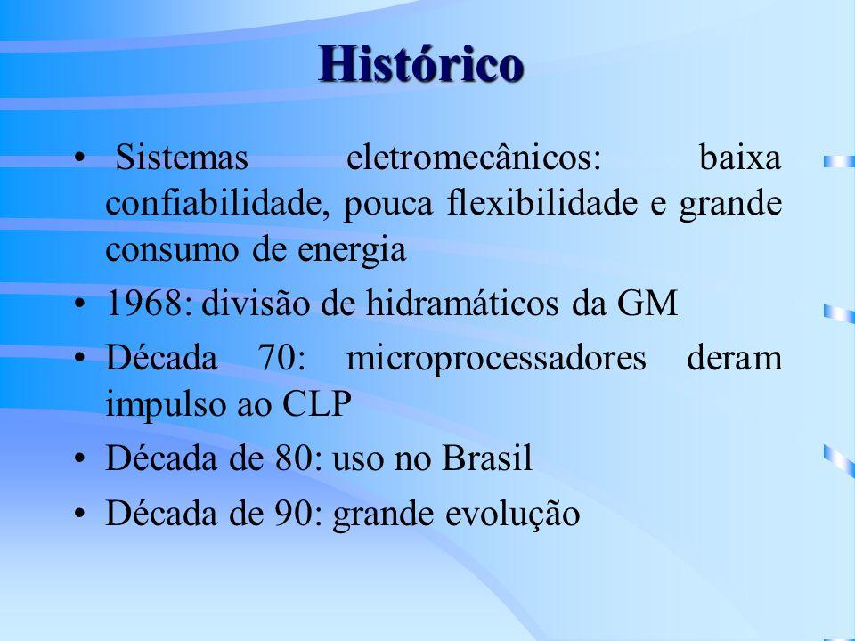 Histórico Sistemas eletromecânicos: baixa confiabilidade, pouca flexibilidade e grande consumo de energia 1968: divisão de hidramáticos da GM Década 7