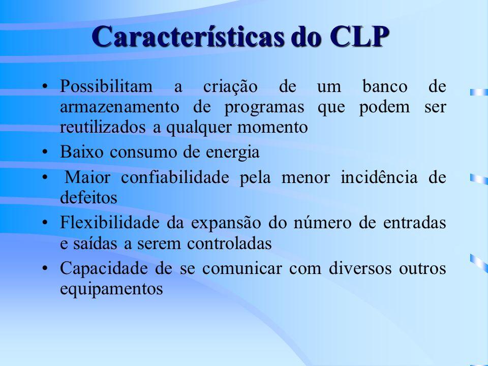 Características do CLP Possibilitam a criação de um banco de armazenamento de programas que podem ser reutilizados a qualquer momento Baixo consumo de
