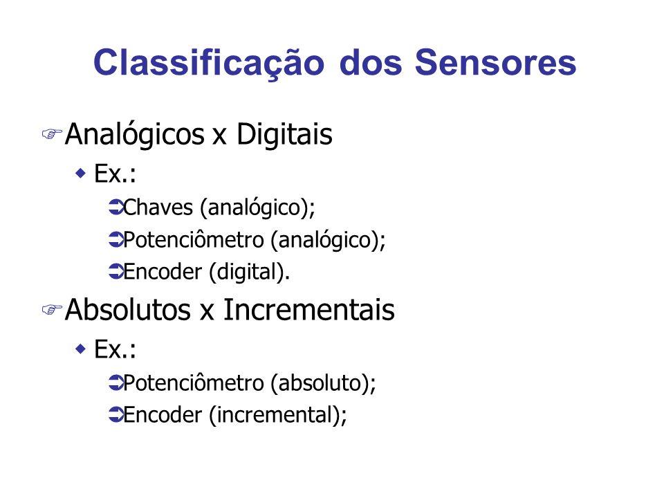 Classificação dos Sensores F Analógicos x Digitais wEx.: ÜChaves (analógico); ÜPotenciômetro (analógico); ÜEncoder (digital). F Absolutos x Incrementa