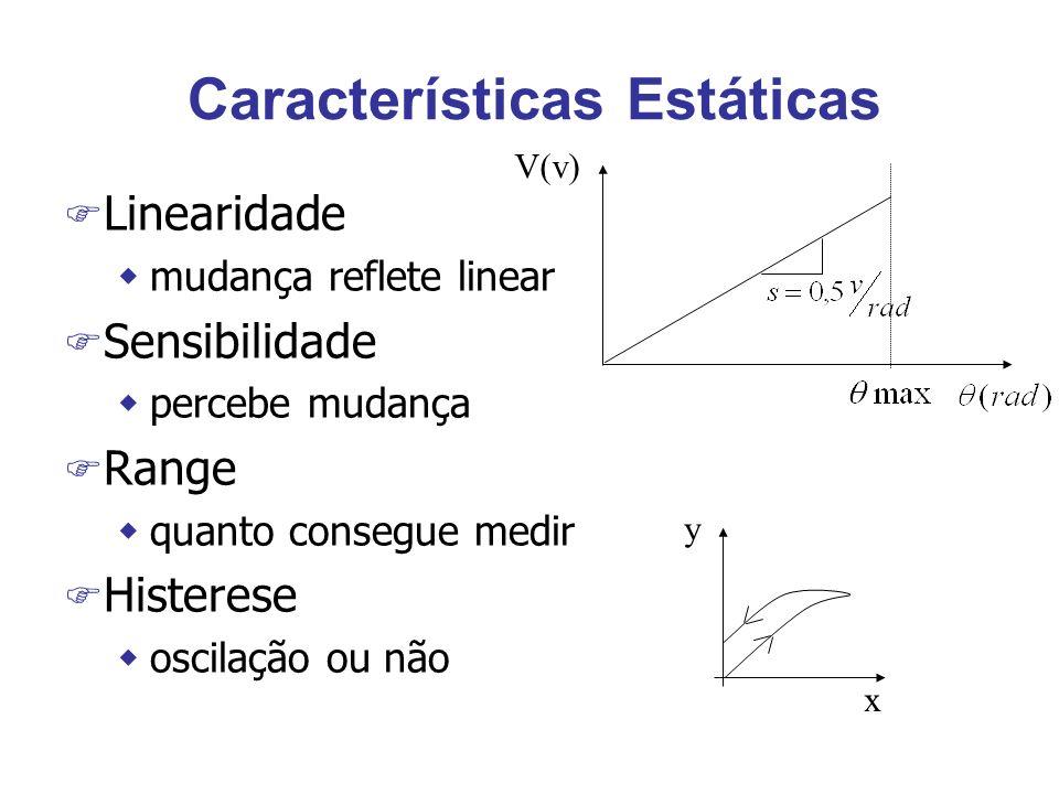 Características Estáticas F Linearidade wmudança reflete linear F Sensibilidade wpercebe mudança F Range wquanto consegue medir F Histerese woscilação