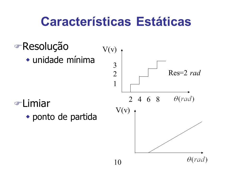 Características Estáticas F Resolução wunidade mínima F Limiar wponto de partida V(v) 2468 1 2 3 Res=2 rad V(v) 10