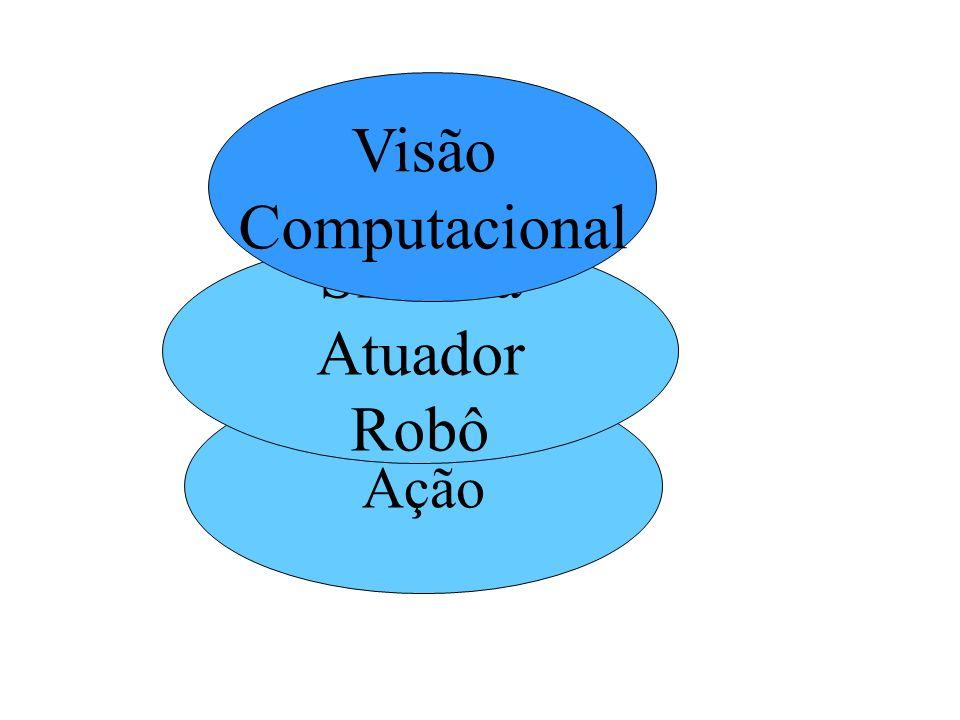 Ação Sistema Atuador Robô Visão Computacional