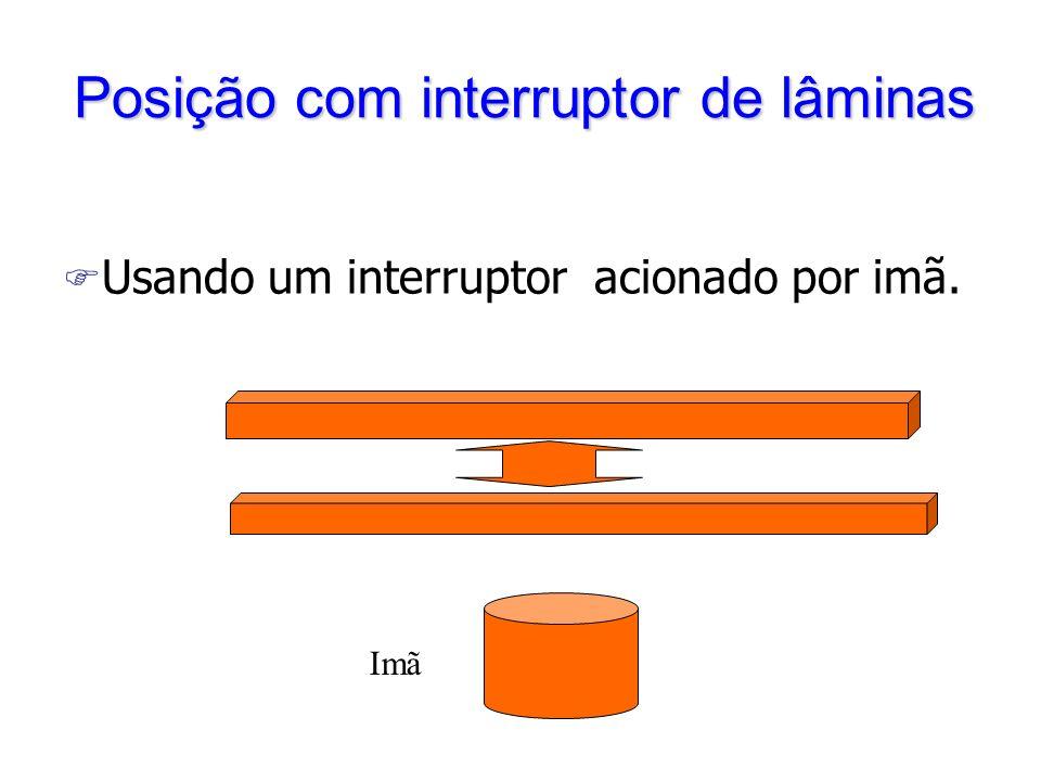 Posição com interruptor de lâminas F Usando um interruptor acionado por imã. Imã