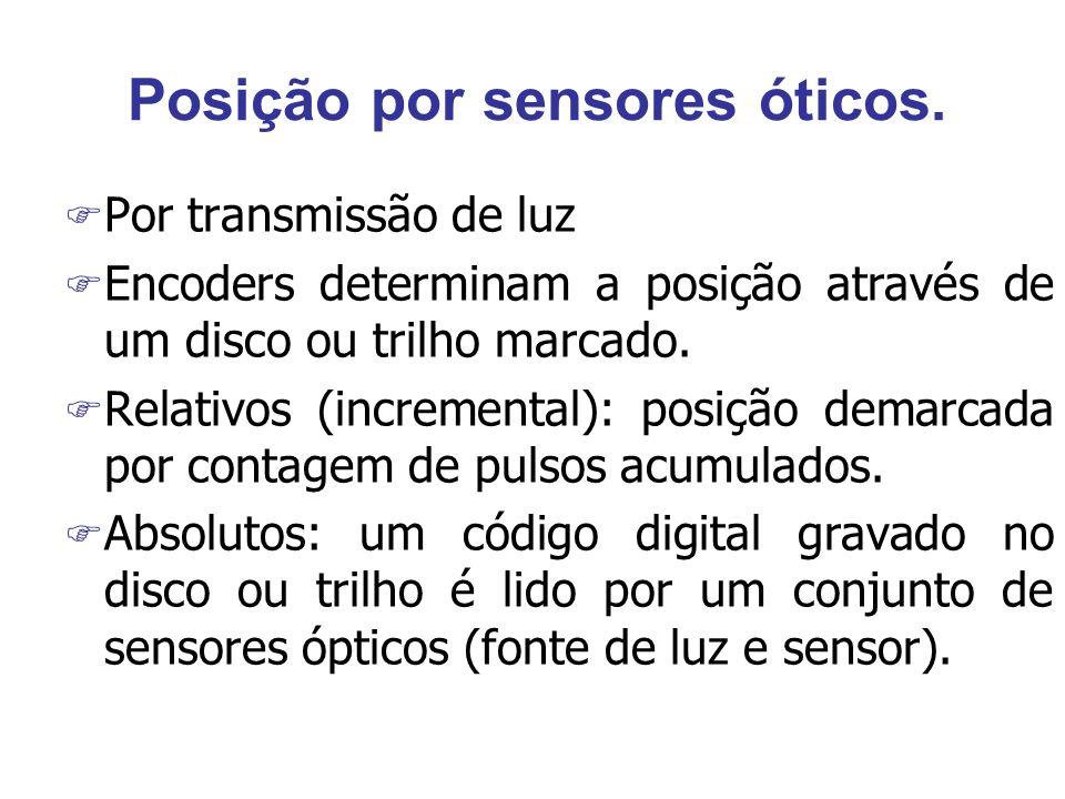 Posição por sensores óticos. F Por transmissão de luz F Encoders determinam a posição através de um disco ou trilho marcado. F Relativos (incremental)