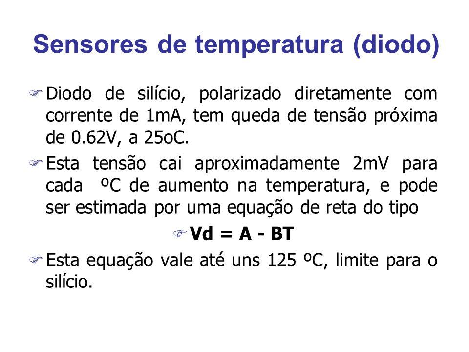 Sensores de temperatura (diodo) F Diodo de silício, polarizado diretamente com corrente de 1mA, tem queda de tensão próxima de 0.62V, a 25oC. F Esta t