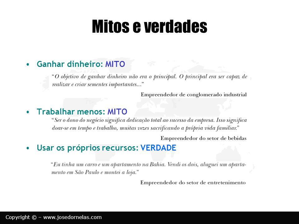 Copyright © – www.josedornelas.com Mitos e verdades Ganhar dinheiro: MITO Trabalhar menos: MITO Usar os próprios recursos: VERDADE