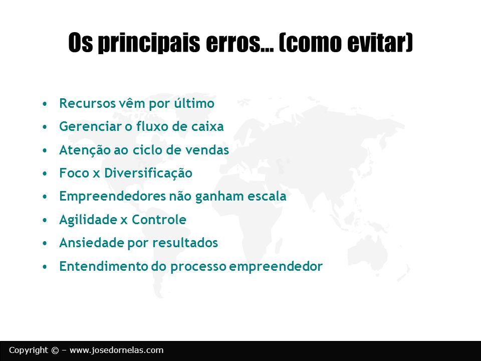 Copyright © – www.josedornelas.com Os principais erros... (como evitar) Recursos vêm por último Gerenciar o fluxo de caixa Atenção ao ciclo de vendas