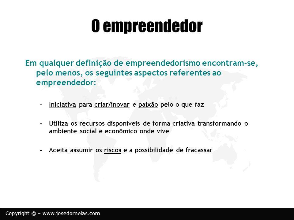 Copyright © – www.josedornelas.com O empreendedor Em qualquer definição de empreendedorismo encontram-se, pelo menos, os seguintes aspectos referentes