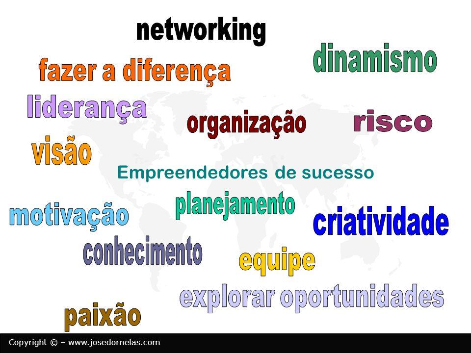 Copyright © – www.josedornelas.com Empreendedores de sucesso