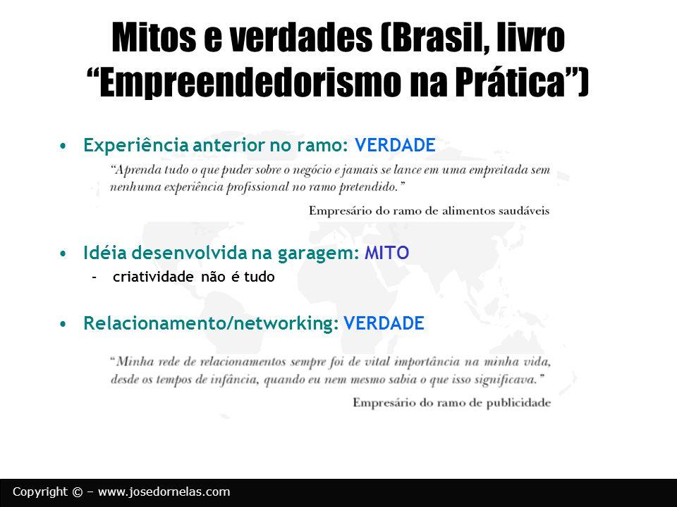 Copyright © – www.josedornelas.com Mitos e verdades (Brasil, livro Empreendedorismo na Prática) Experiência anterior no ramo: VERDADE Idéia desenvolvi