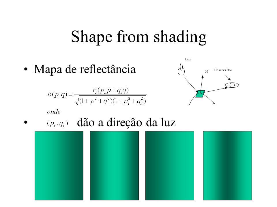 Shape from shading Mapa de reflectância dão a direção da luz N Luz Observador