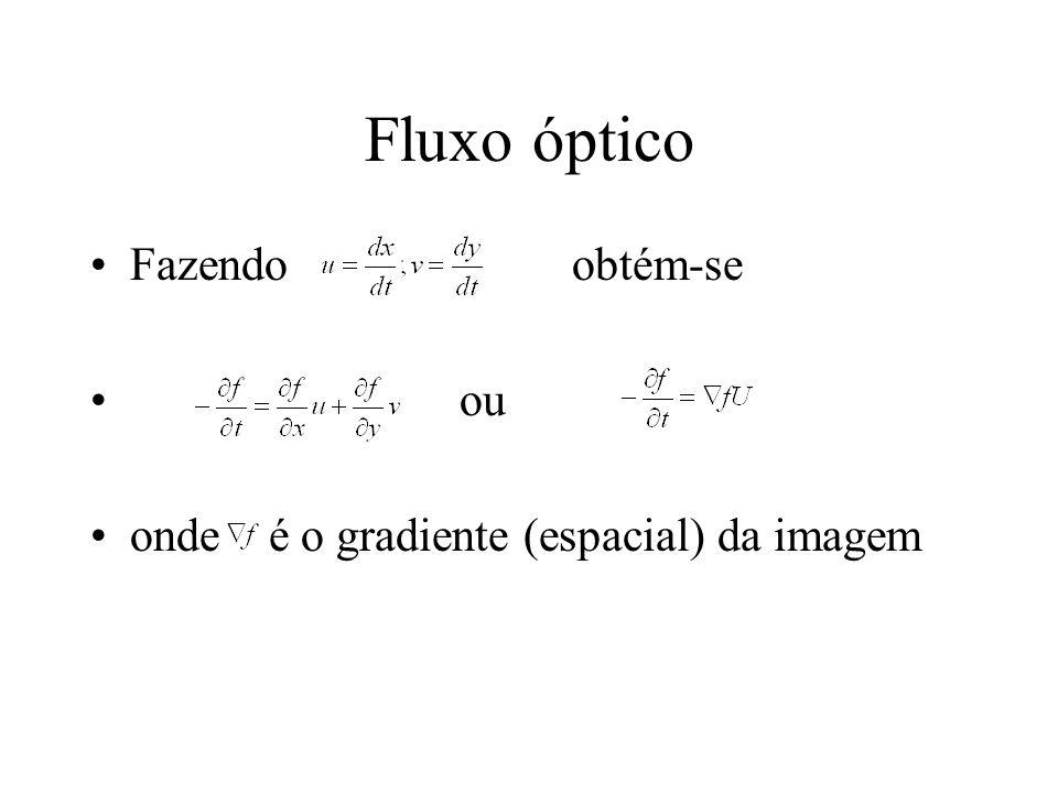 Fluxo óptico Fazendo obtém-se ou onde é o gradiente (espacial) da imagem