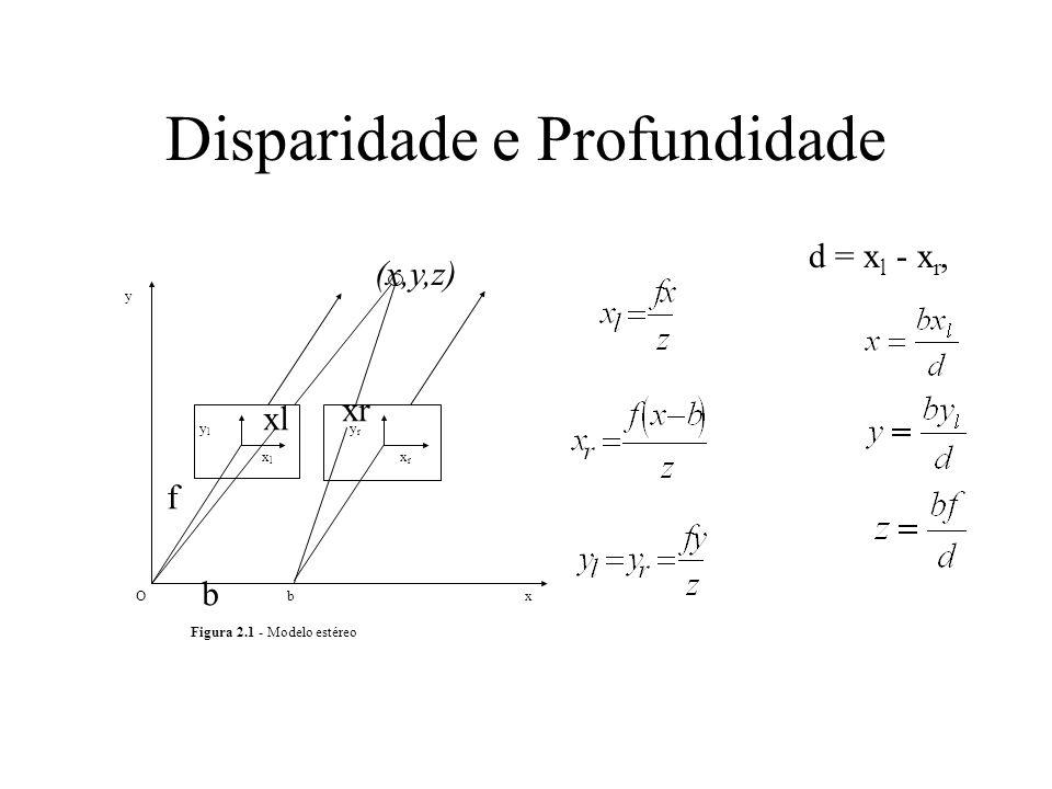 Disparidade e Profundidade ylyl y (x,y,z) yryr xlxl xrxr xOb Figura 2.1 - Modelo estéreo d = x l - x r, b f xl xr