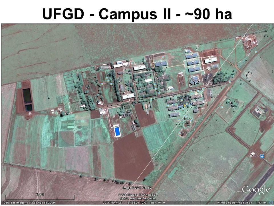 UFGD - Campus II - ~90 ha
