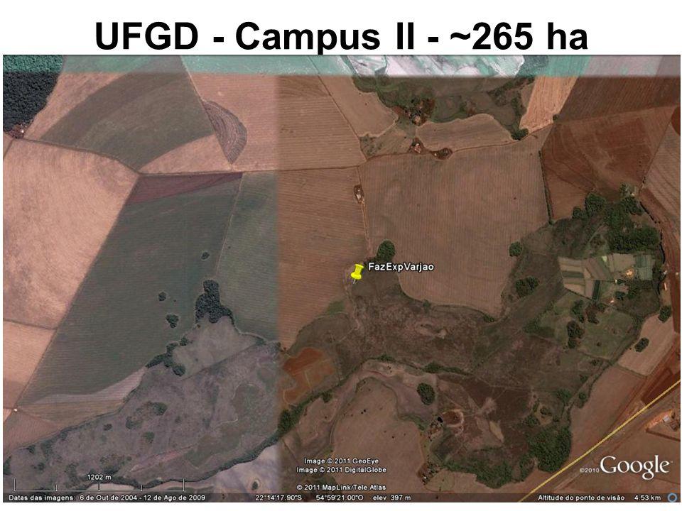 UFGD - Campus II - ~265 ha