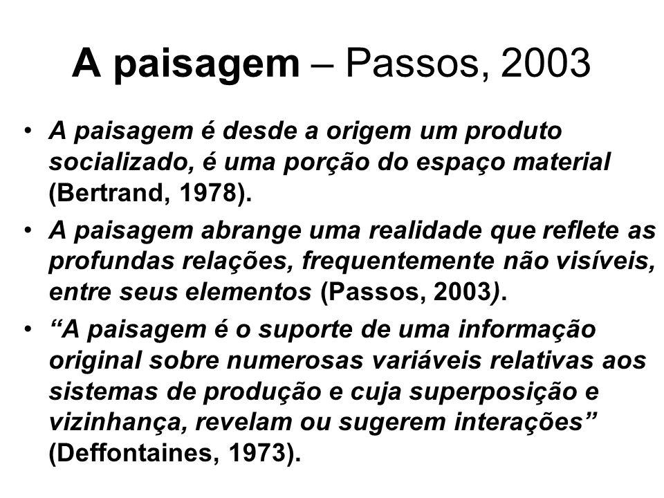 A paisagem – Passos, 2003 A paisagem é desde a origem um produto socializado, é uma porção do espaço material (Bertrand, 1978). A paisagem abrange uma