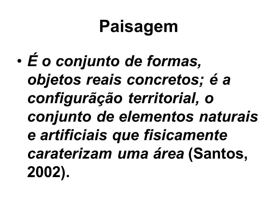 Ciência da Paisagem – Passos, 2003 Escola alemã, ciência prática e aplicável.
