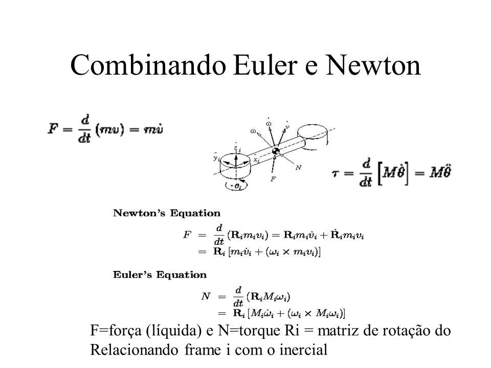 Combinando Euler e Newton F=força (líquida) e N=torque Ri = matriz de rotação do Relacionando frame i com o inercial