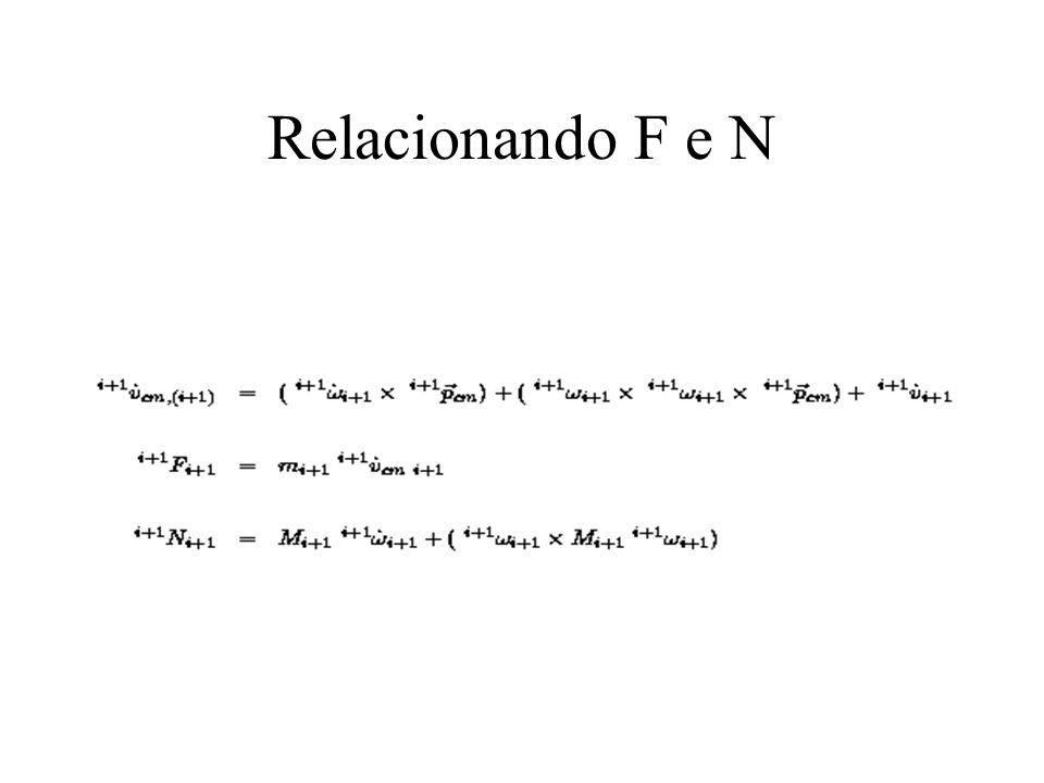 Relacionando F e N