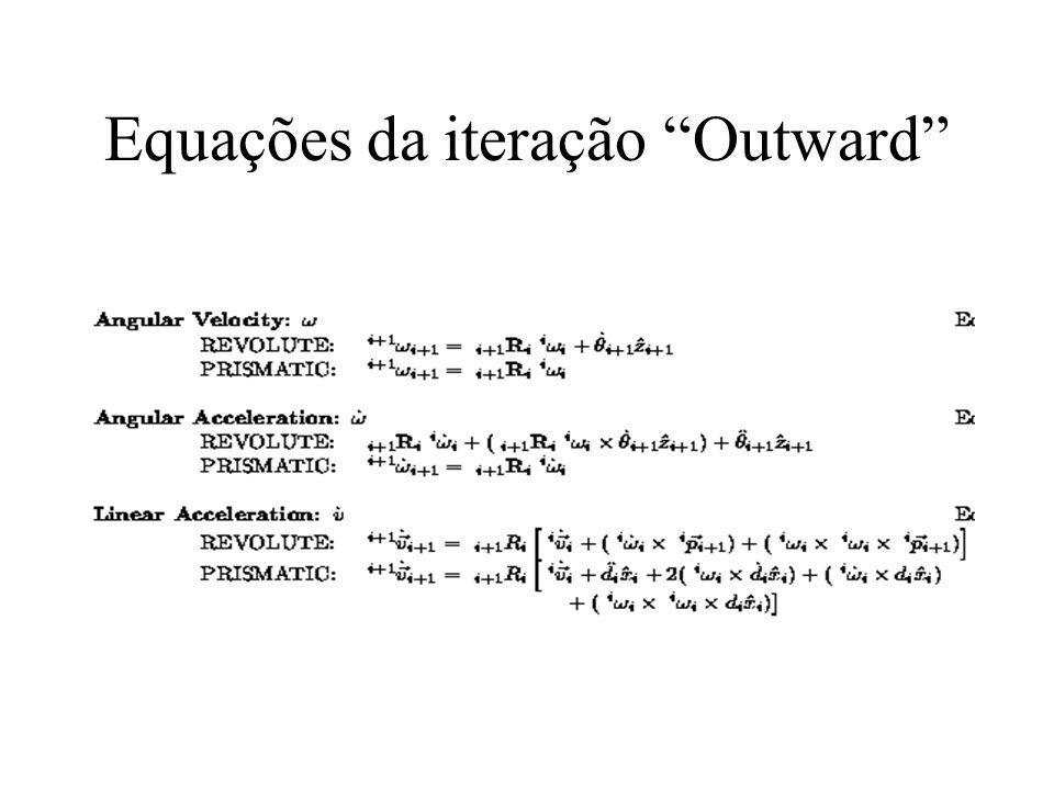 Equações da iteração Outward