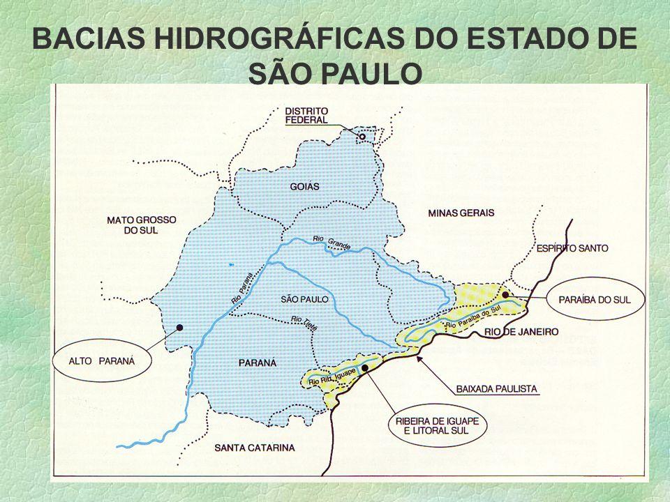 BACIAS HIDROGRÁFICAS DO ESTADO DE SÃO PAULO